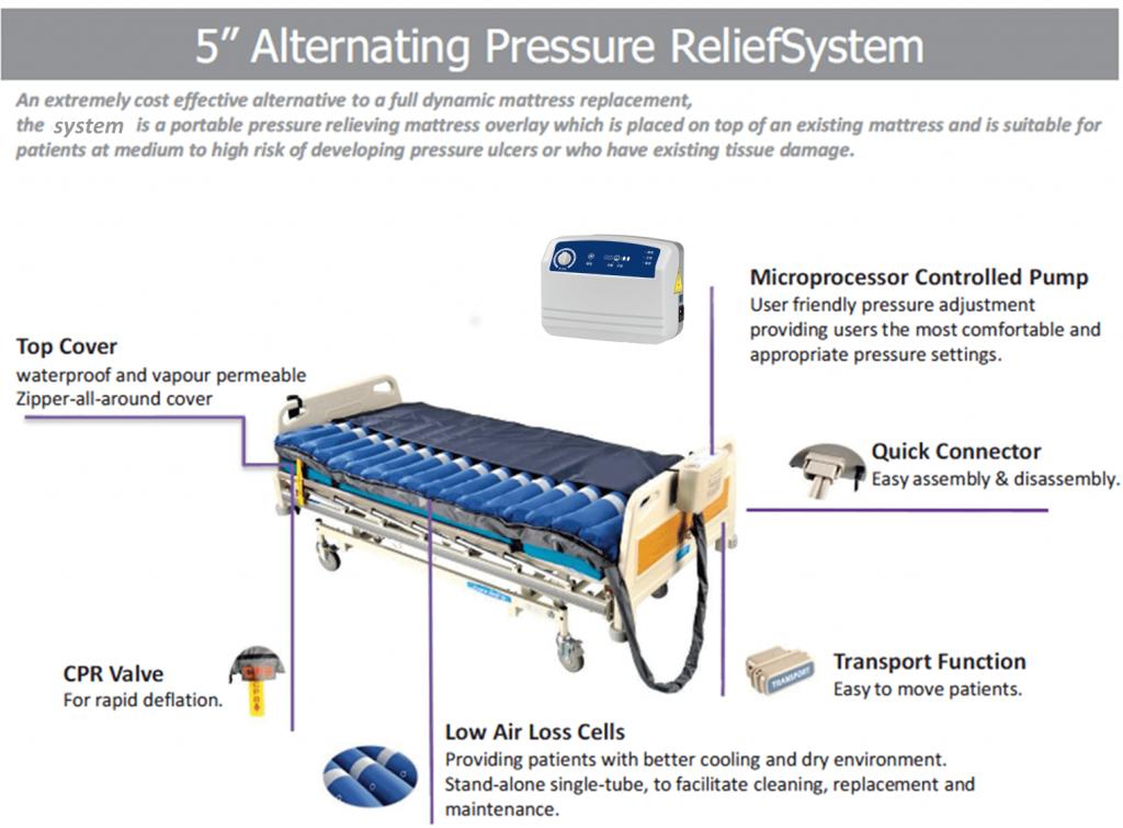 5 Inch Air Mattress System With Digi Pump Ozer